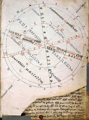 Medieval Diagram Of An Armillary Sphere Print by Renaissance And Medieval Manuscripts Collection/new York Public Library