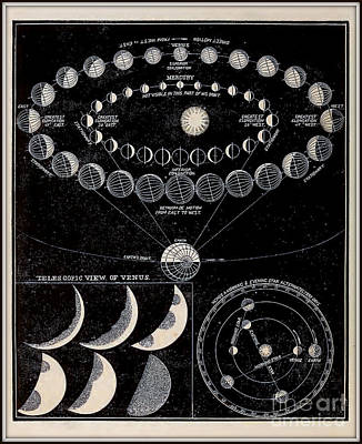 Planet System Drawing - Mercury And Venus Circa 1855 by Asa Smith