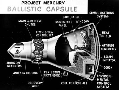 Info Graphic Photograph - Mercury Capsule, 1959 by Science Source