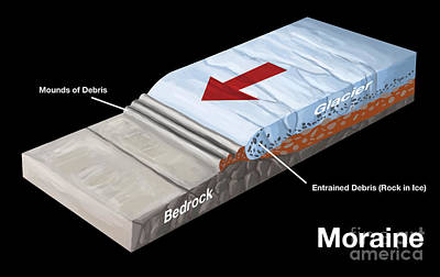 Info Graphic Photograph - Moraine Formation by Spencer Sutton