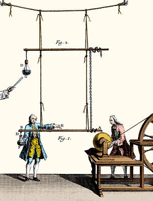 Nollets Leyden Jar Experiments, 1746 Art Print by Wellcome Images