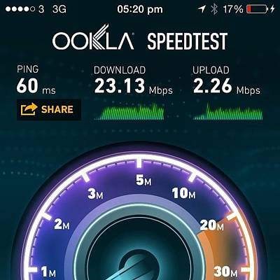 Iphone 5s Photograph - Not A Bad Speed Via 3g  #speedtest by Mike Smith