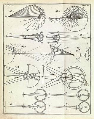 Ophthalmology Photograph - Optics Of Corrective Lenses by Royal Institution Of Great Britain