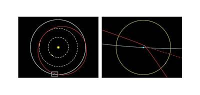 Orbit Of Near-earth Asteroid Apophis Art Print