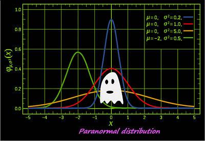 Paranormal Activity Original