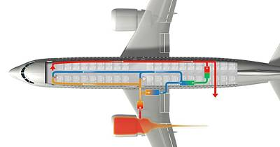 Airliners Photograph - Passenger Aircraft Air Circulation System by Claus Lunau