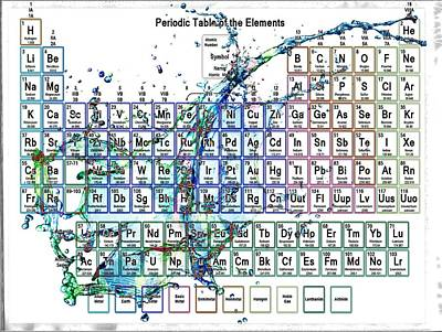 Periodic Table Colorful Liquid Splash Art Print
