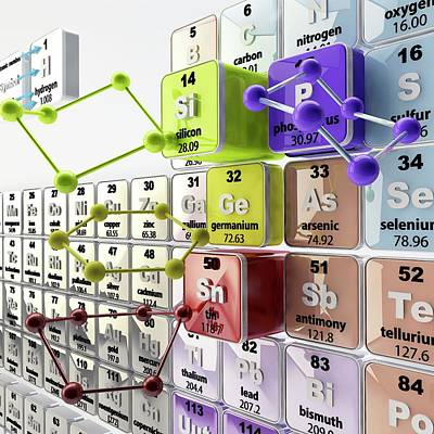 Periodic Table Of Elements Wall Art - Photograph - Periodic Table by Ella Maru Studio / Science Photo Library