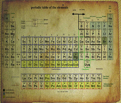Art Print featuring the mixed media Periodic Table Of Elements by Brian Reaves