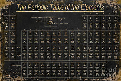 Antique Painting - Periodic Table Of The Elements by Grace Pullen