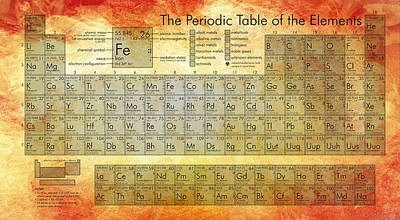 Periodic Table Of Elements Wall Art - Digital Art - Periodic Table Of The Elements by Georgia Fowler
