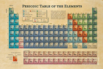 Digital Art - Periodic Table Of The Elements by Olga Hamilton
