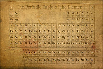Worn Mixed Media - Periodic Table Of The Elements by Design Turnpike