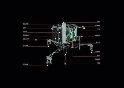 Philae Lander Art Print by Esa/atg Medialab