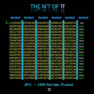 Pi Mixed Media - Pi - 1000 Decimal Places by Louis J Boston II