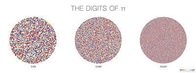 Digital Art - Pi On A Spiral by Martin Krzywinski