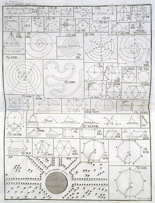 Plans Of Gardens Print by British Library