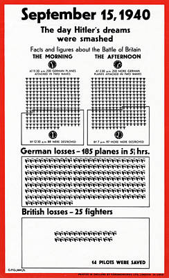 Drawing - Poster Battle Of Britain by Granger