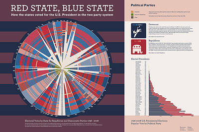 Red State Blue State Art Print by Corbet Curfman