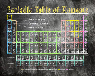 Art Print featuring the digital art Retro Chalkboard Periodic Table Of Elements by Mark E Tisdale