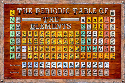 Digital Art - Retro Industrial Periodic Table Of The Elements by Mark E Tisdale