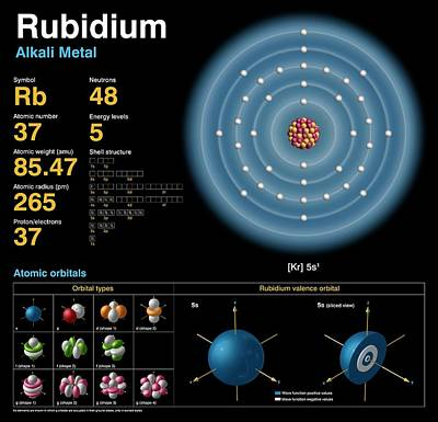 Rubidium Art Print by Carlos Clarivan