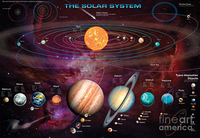 Constellation Digital Art - Solar System 1 by Garry Walton