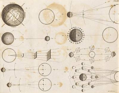 Book Of James Photograph - Solar System Astronomy, 19th Century by Science Photo Library