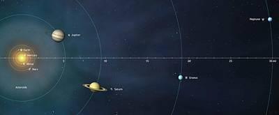 Solar System Distances To Scale Art Print