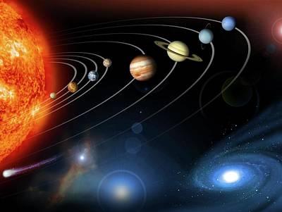 Neptune Wall Art - Photograph - Solar System Planets by Nasajpl