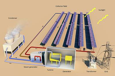 Solar Thermal Power Print by Science Photo Library