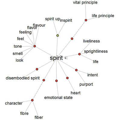 Spot Of Tea - Spirit by Bruce Nutting