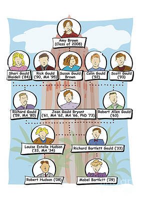 Stanford Digital Art - Stanford Family Tree by Diane Thornton