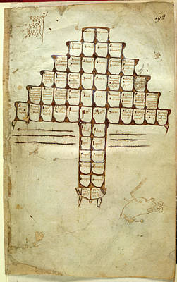 Genealogy Photograph - Table Of Consanguinuity by British Library