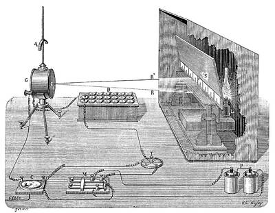 Telegraph Galvanometer Art Print by Science Photo Library