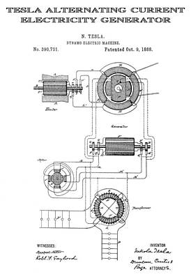 Tesla Alternating Current Patent Art 1888 Art Print by Daniel Hagerman