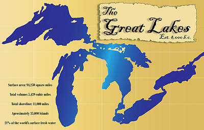 Lake Michigan Digital Art - The Great Lakes by John Crothers