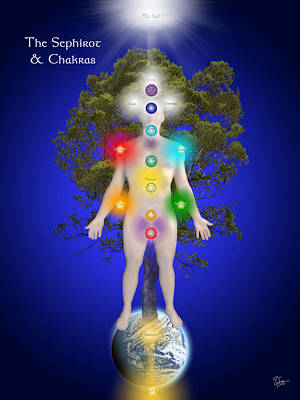 Digital Art - The Sephirot And The Chakras by Endre Balogh