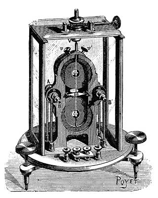 Electric Current Photograph - Thomson Galvanometer by Science Photo Library