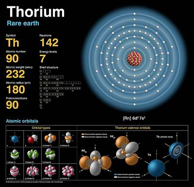 Thorium Art Print by Carlos Clarivan