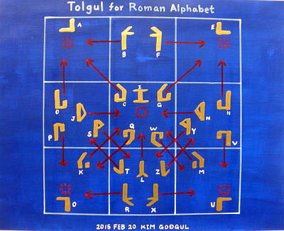 Tolgul For Roman Alphabet Print by Kim Godgul