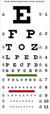 Eye Chart Digital Art - Two Martini Eye Chart by Daniel Hagerman