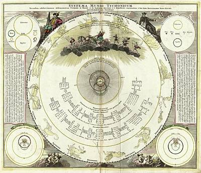 Planets Photograph - Tychonic Solar System by Library Of Congress, Geography And Map Division