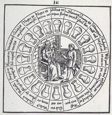 Urine Diagnosis Chart          Date 1506 Art Print