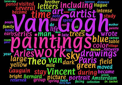 Vincent Van Gogh Concept Cloud Art Print