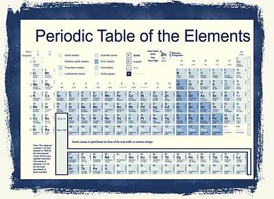 Education Mixed Media - Vintage Periodic Table Of The Elements by Dan Sproul
