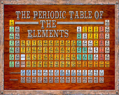Digital Art - Vintage Style Periodic Table Of Elements by Mark Tisdale