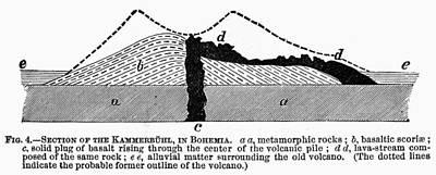 Photograph - Volcano: Kammerbuhl, 1887 by Granger