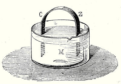 Enlightenment Drawing - Voltas Metal Arc Copper And Zinc by English School