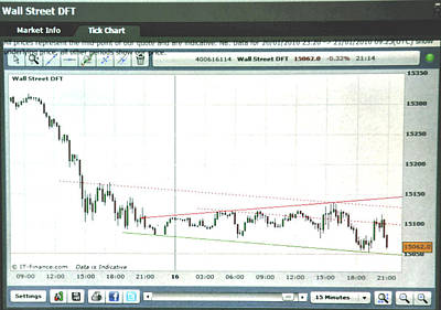 Equity Painting - Wall Street 15 Minute Tick Chart 8/16/13 by Jack Hood